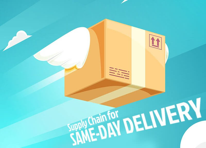 Supply Chain for Same-day Delivery